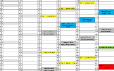 ACTU ….Calendrier provisoire compétitions Bmx PDLL 2021